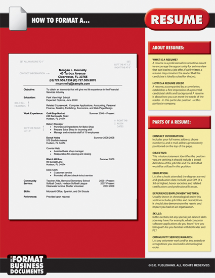 how to format business documents poster series  set of 5