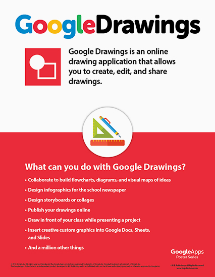google apps poster series