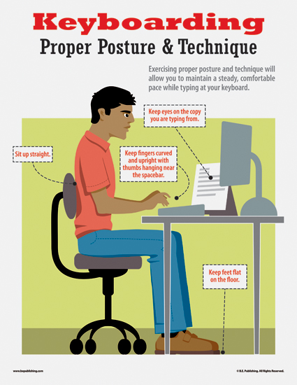 Using Proper Keyboarding Posture & Technique
