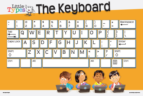 Little Types Keyboarding Tips Series Set Of 5