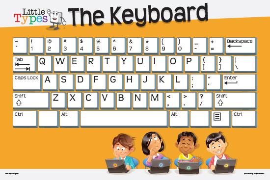 Little Types Keyboarding Wall Chart