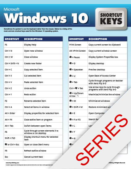 microsoft office shortcut keys poster series set of 6