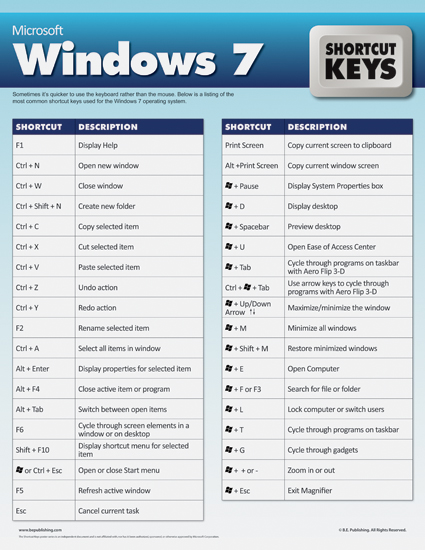 microsoft office shortcut keys poster series set of 6