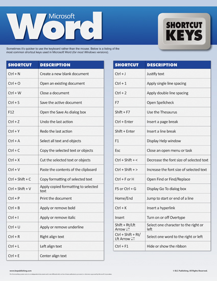 words shortcuts keys