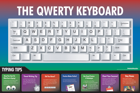 Design Classroom Posters ~ Keyboarding wall chart poster series set of