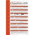 Microsoft PowerPoint 2016 Ribbons
