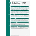 Microsoft Publisher 2016 Ribbons