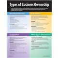The Types of Business Ownership