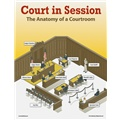 Court in Session: The Anatomy of a Courtroom