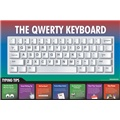 The Qwerty Keyboard Wall Chart